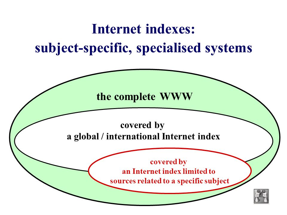 the complete WWW Internet indexes: subject-specific, specialised systems covered by a global / international Internet index covered by an Internet index limited to sources related to a specific subject