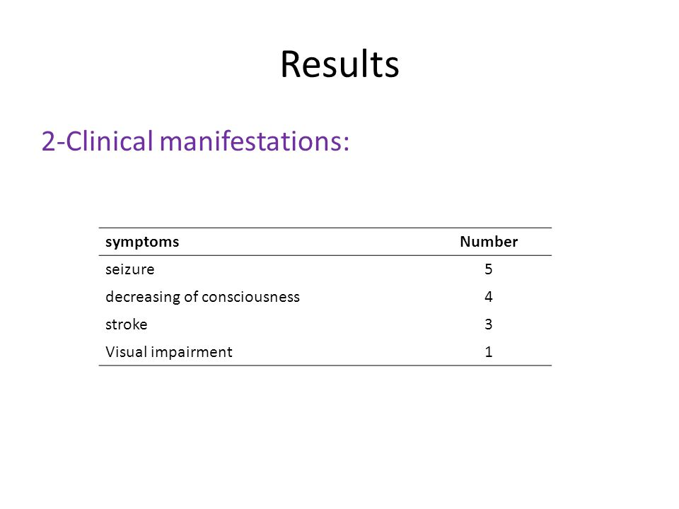 Results 2-Clinical manifestations: symptomsNumber seizure5 decreasing of consciousness4 stroke3 Visual impairment1