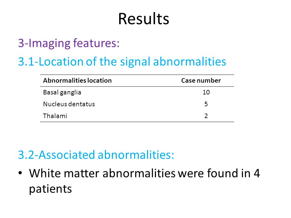 Results 3-Imaging features: 3.1-Location of the signal abnormalities 3.2-Associated abnormalities: White matter abnormalities were found in 4 patients Abnormalities locationCase number Basal ganglia10 Nucleus dentatus5 Thalami2