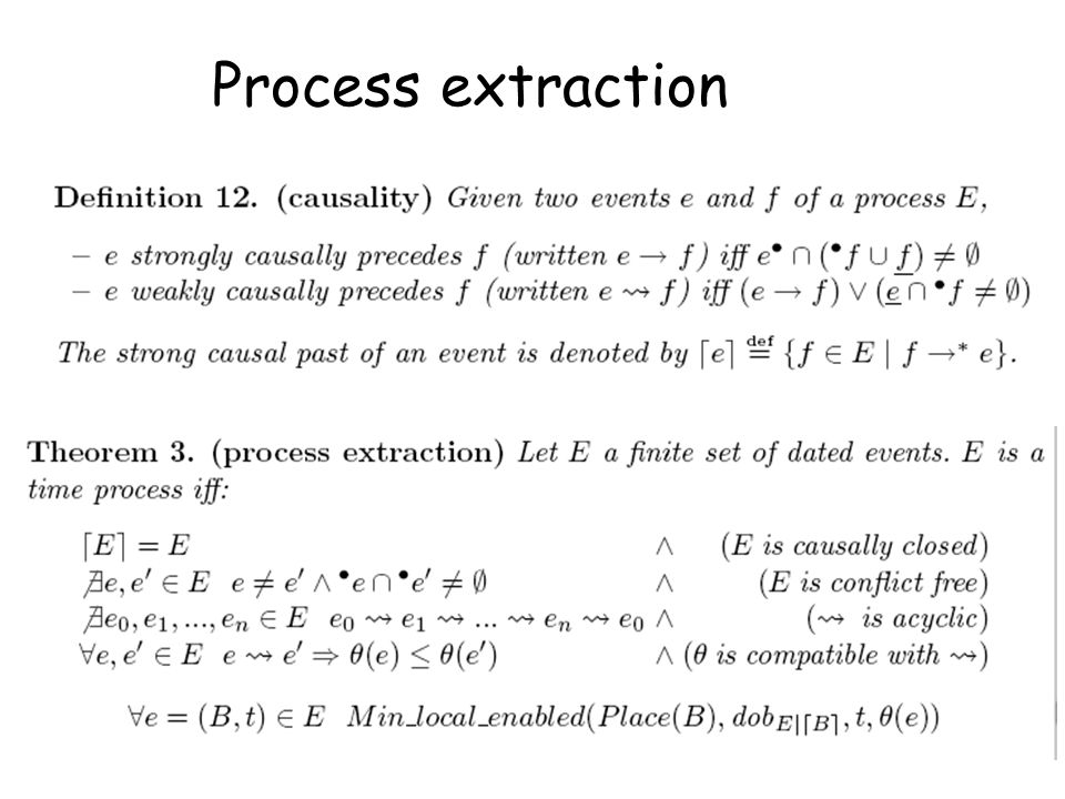 Process extraction
