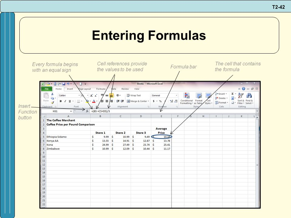 T2-42 Entering Formulas Every formula begins with an equal sign Insert Function button Formula bar Cell references provide the values to be used The cell that contains the formula