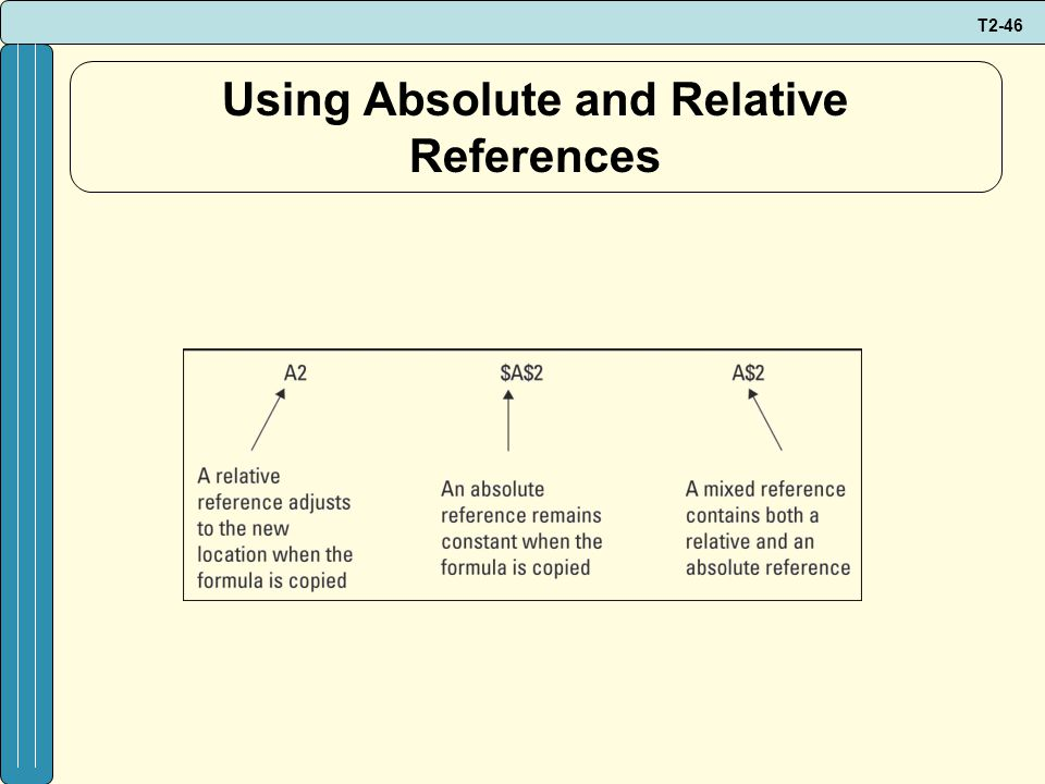 T2-46 Using Absolute and Relative References