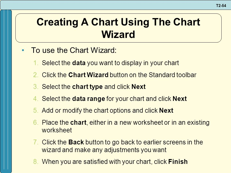 T2-54 Creating A Chart Using The Chart Wizard To use the Chart Wizard: 1.Select the data you want to display in your chart 2.Click the Chart Wizard button on the Standard toolbar 3.Select the chart type and click Next 4.Select the data range for your chart and click Next 5.Add or modify the chart options and click Next 6.Place the chart, either in a new worksheet or in an existing worksheet 7.Click the Back button to go back to earlier screens in the wizard and make any adjustments you want 8.When you are satisfied with your chart, click Finish