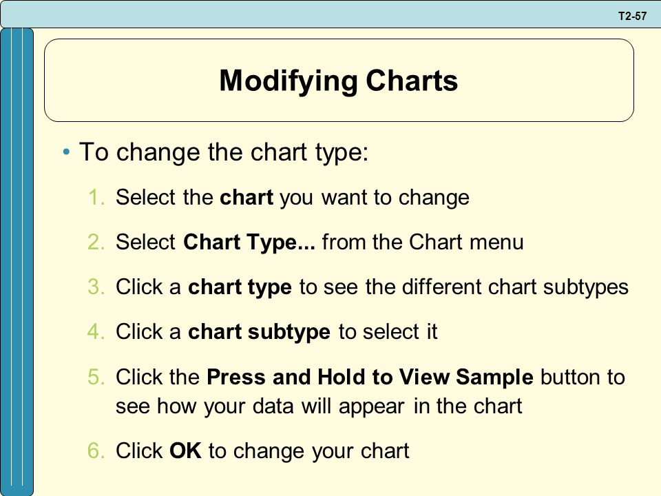 T2-57 Modifying Charts To change the chart type: 1.Select the chart you want to change 2.Select Chart Type...