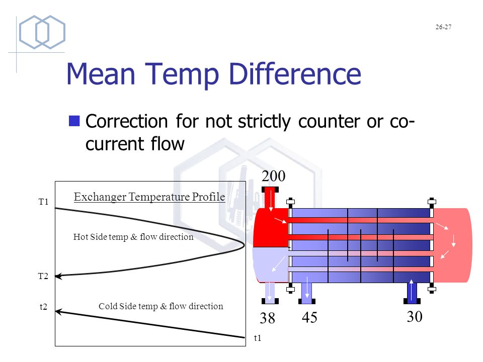 Mean Temp Difference Correction for not strictly counter or co- current flow T2 t1 T1 t2 Hot Side temp & flow direction Cold Side temp & flow direction Exchanger Temperature Profile 26-27 200 38 30 45