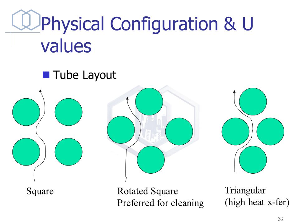 Physical Configuration & U values Tube Layout SquareRotated Square Preferred for cleaning Triangular (high heat x-fer) 26