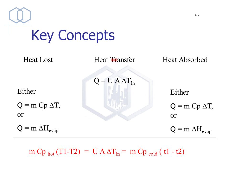 Key Concepts Heat LostHeat TransferHeat Absorbed Q = U A  T ln Either Q = m Cp  T, or Q = m  H evap = Either Q = m Cp  T, or Q = m  H evap m Cp hot (T1-T2) = U A  T ln = m Cp cold ( t1 - t2) 8-9