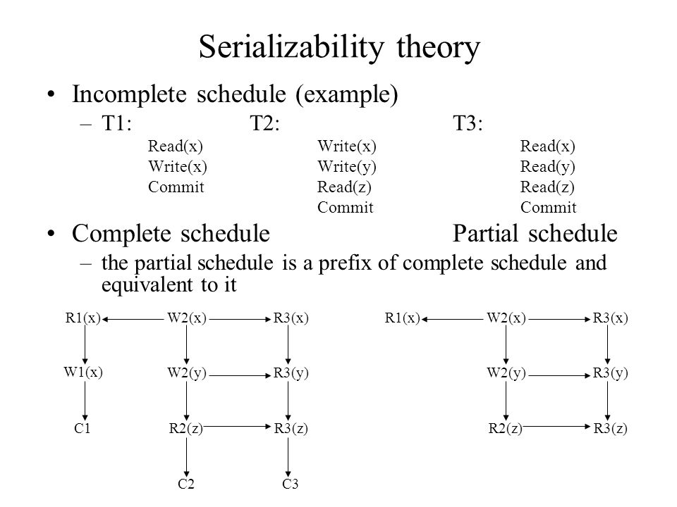Serializability theory Incomplete schedule (example) –T1:T2:T3: Read(x)Write(x)Read(x) Write(x)Write(y)Read(y) CommitRead(z)Read(z)Commit Complete schedulePartial schedule –the partial schedule is a prefix of complete schedule and equivalent to it R1(x) W2(x)R3(x) W1(x) W2(y)R3(y) C1R2(z)R3(z) C2C3 R1(x) W2(x)R3(x) W2(y)R3(y) R2(z)R3(z)