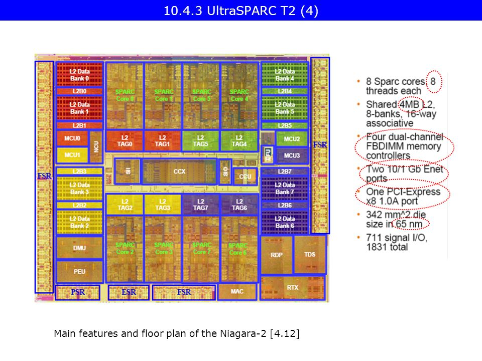 Main features and floor plan of the Niagara-2 [4.12] UltraSPARC T2 (4)