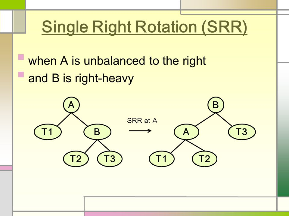 Single Right Rotation (SRR) when A is unbalanced to the right and B is right-heavy A T1B T2T3 B A T1T2 SRR at A