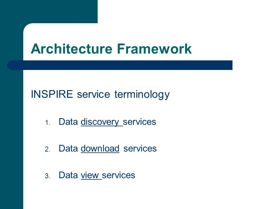 Architecture Framework INSPIRE service terminology 1.