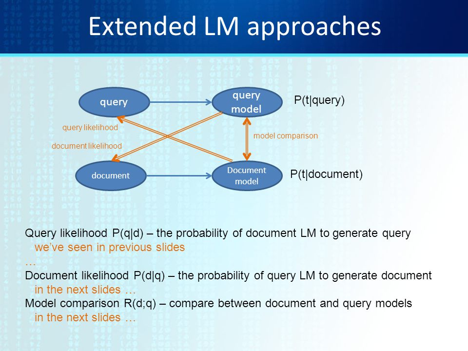 Extended LM approaches query model document Document model query likelihood document likelihood model comparison Query likelihood P(q|d) – the probability of document LM to generate query we've seen in previous slides … Document likelihood P(d|q) – the probability of query LM to generate document in the next slides … Model comparison R(d;q) – compare between document and query models in the next slides … P(t|query) P(t|document)
