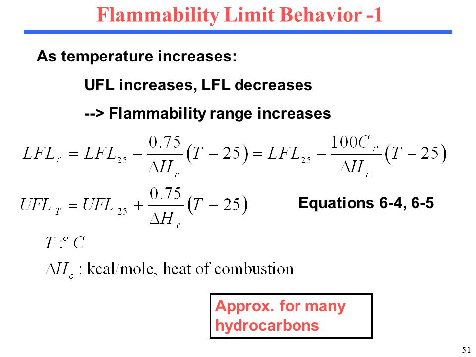 51 Flammability Limit Behavior -1 As temperature increases: UFL increases, LFL decreases --> Flammability range increases Approx.