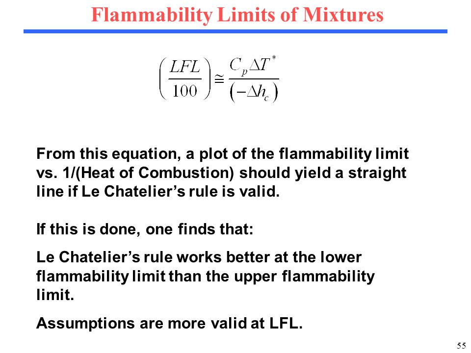 55 Flammability Limits of Mixtures From this equation, a plot of the flammability limit vs.