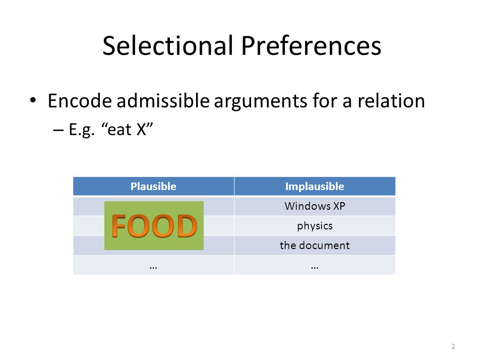 Selectional Preferences Encode admissible arguments for a relation – E.g.