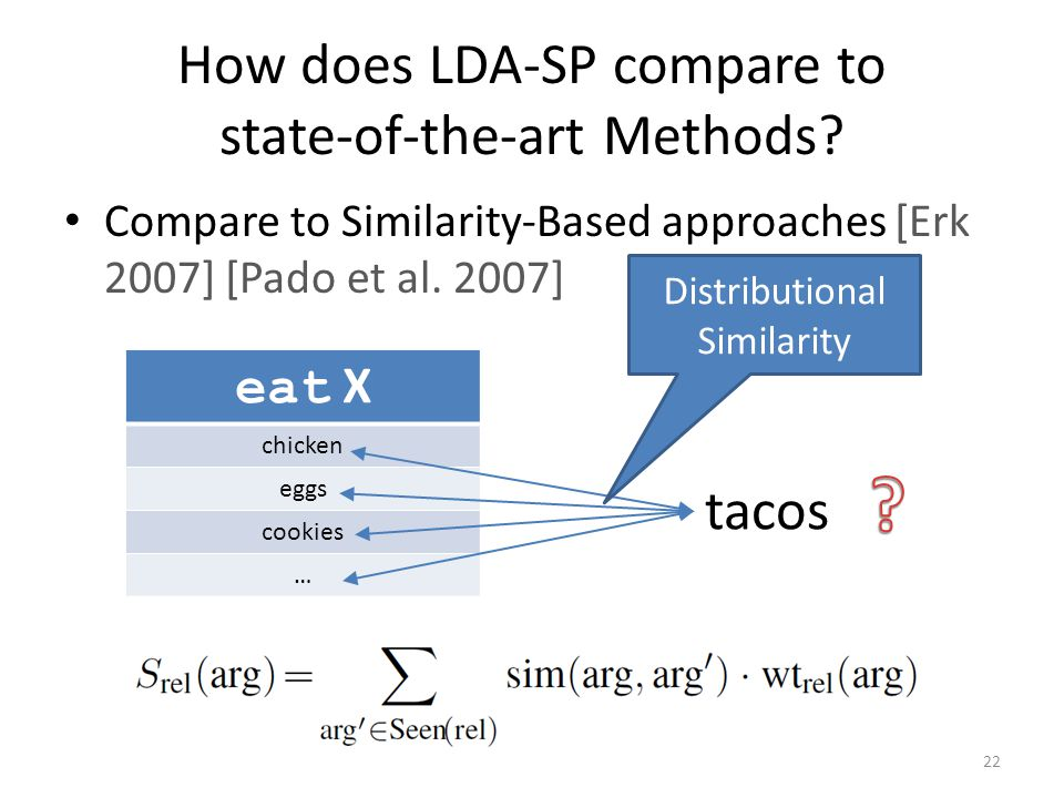 How does LDA-SP compare to state-of-the-art Methods.
