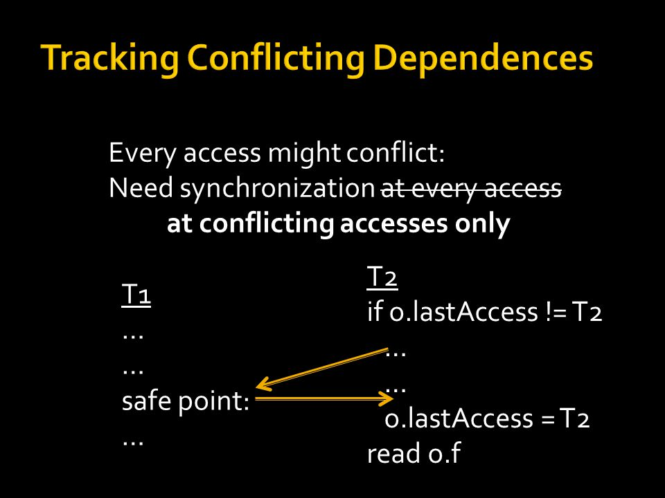 Every access might conflict: Need synchronization at every access at conflicting accesses only T1 … safe point: … T2 if o.lastAccess != T2 … o.lastAccess = T2 read o.f