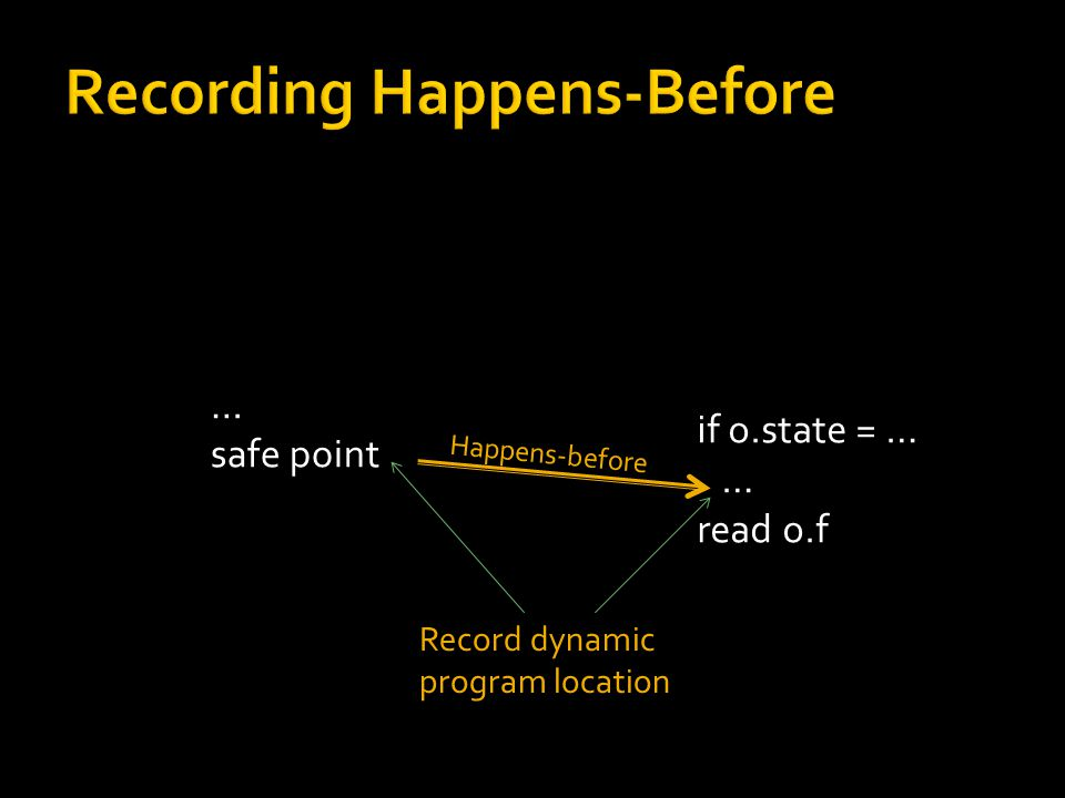 … safe point if o.state = … … read o.f Record dynamic program location Happens-before