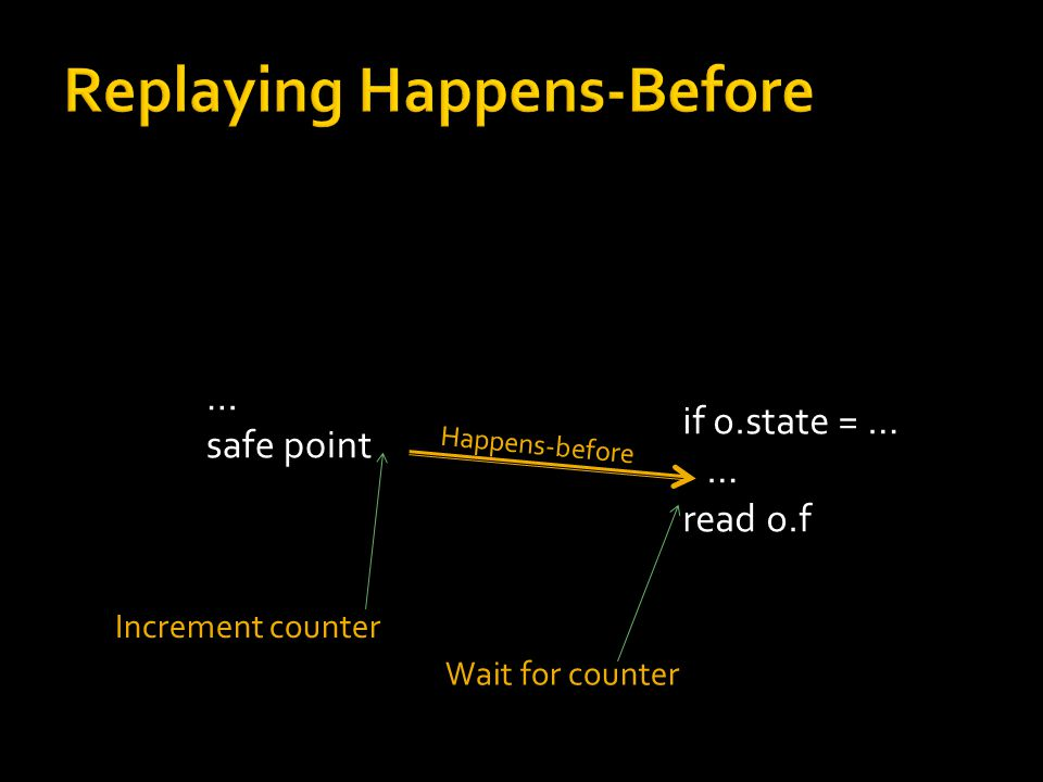 Increment counter Wait for counter … safe point if o.state = … … read o.f Happens-before