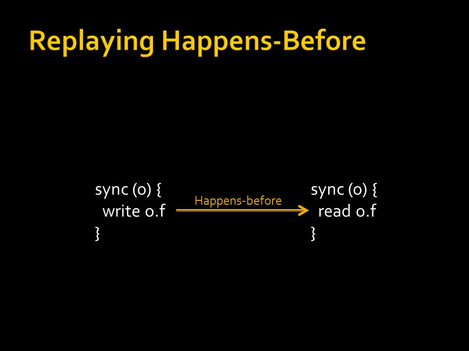 sync (o) { write o.f } sync (o) { read o.f } Happens-before