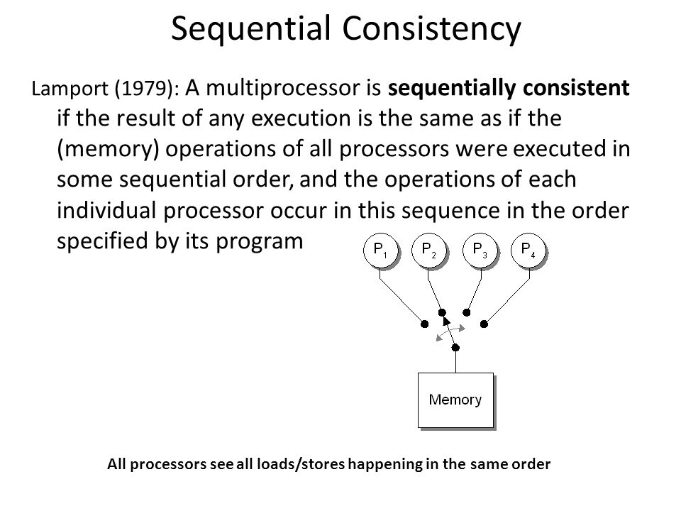 Sequential Consistency Lamport (1979): A multiprocessor is sequentially consistent if the result of any execution is the same as if the (memory) operations of all processors were executed in some sequential order, and the operations of each individual processor occur in this sequence in the order specified by its program All processors see all loads/stores happening in the same order