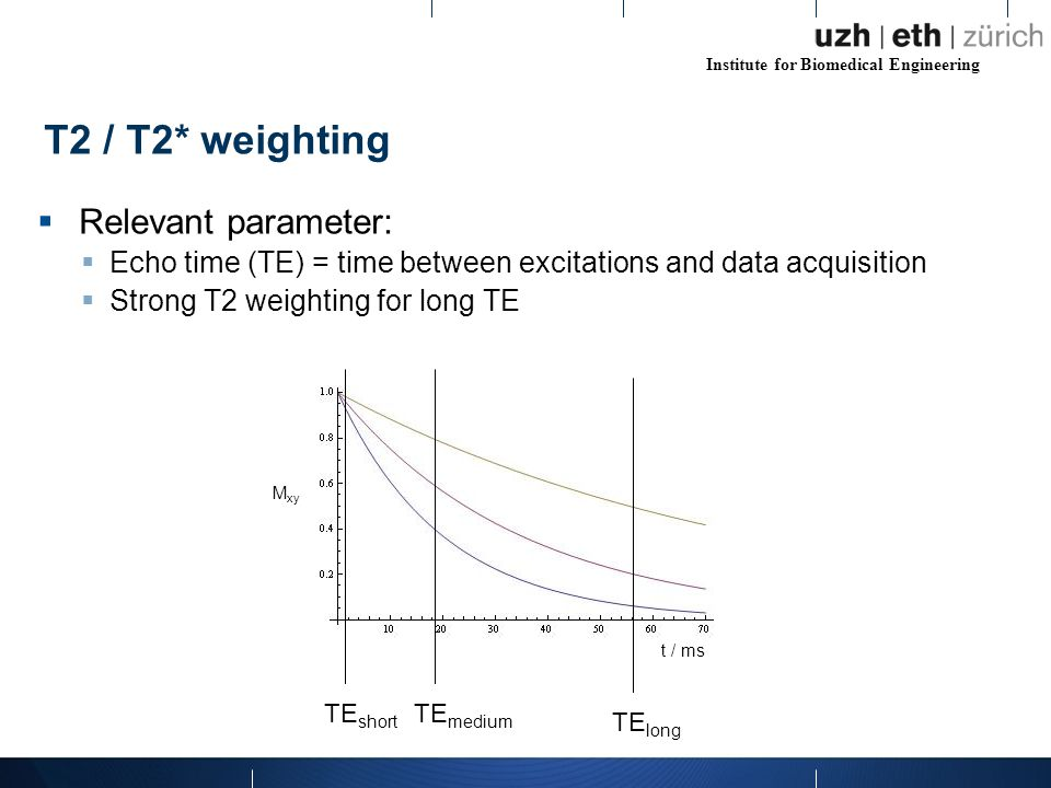 Institute for Biomedical Engineering  Relevant parameter:  Echo time (TE) = time between excitations and data acquisition  Strong T2 weighting for long TE T2 / T2* weighting M xy t / ms TE short TE medium TE long