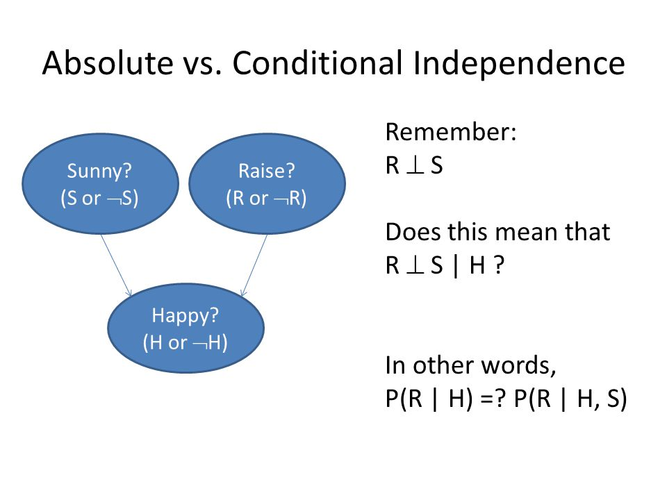 Absolute vs. Conditional Independence Remember: R  S Does this mean that R  S | H .