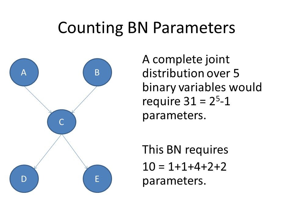 Counting BN Parameters A complete joint distribution over 5 binary variables would require 31 = 2 5 -1 parameters.