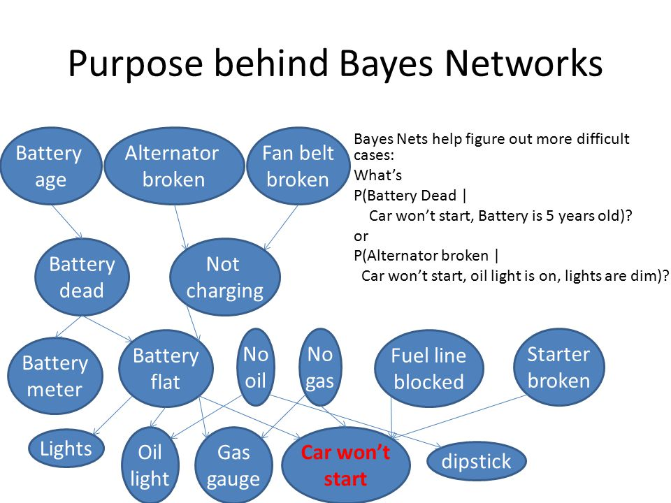 Bayesian Networks  Quiz: Probabilistic Reasoning 1 What is P