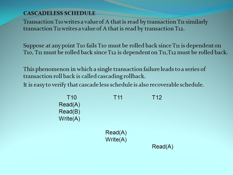 CASCADELESS SCHEDULE Transaction T10 writes a value of A that is read by transaction T11 similarly transaction T11 writes a value of A that is read by transaction T12.