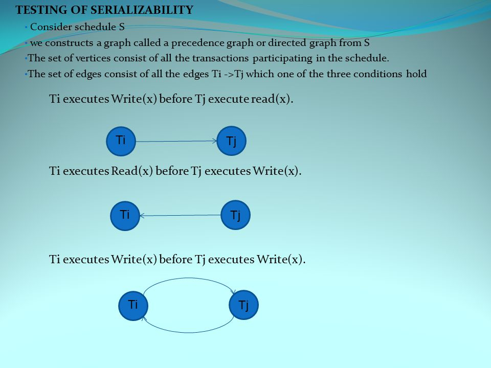 TESTING OF SERIALIZABILITY Consider schedule S we constructs a graph called a precedence graph or directed graph from S The set of vertices consist of all the transactions participating in the schedule.
