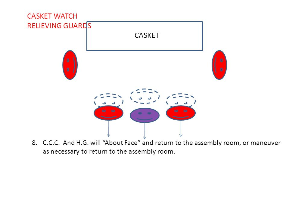 CASKET CASKET WATCH RELIEVING GUARDS 8.C.C.C. And H.G.