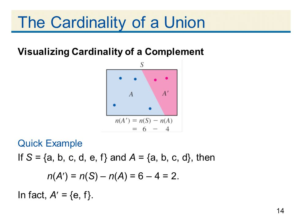 14 The Cardinality of a Union Visualizing Cardinality of a Complement Quick Example If S = {a, b, c, d, e, f } and A = {a, b, c, d}, then n(A) = n(S) – n(A) = 6 – 4 = 2.