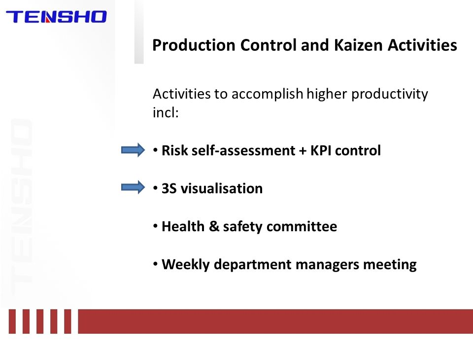 Production Control and Kaizen Activities Activities to accomplish higher productivity incl: Risk self-assessment + KPI control 3S visualisation Health & safety committee Weekly department managers meeting