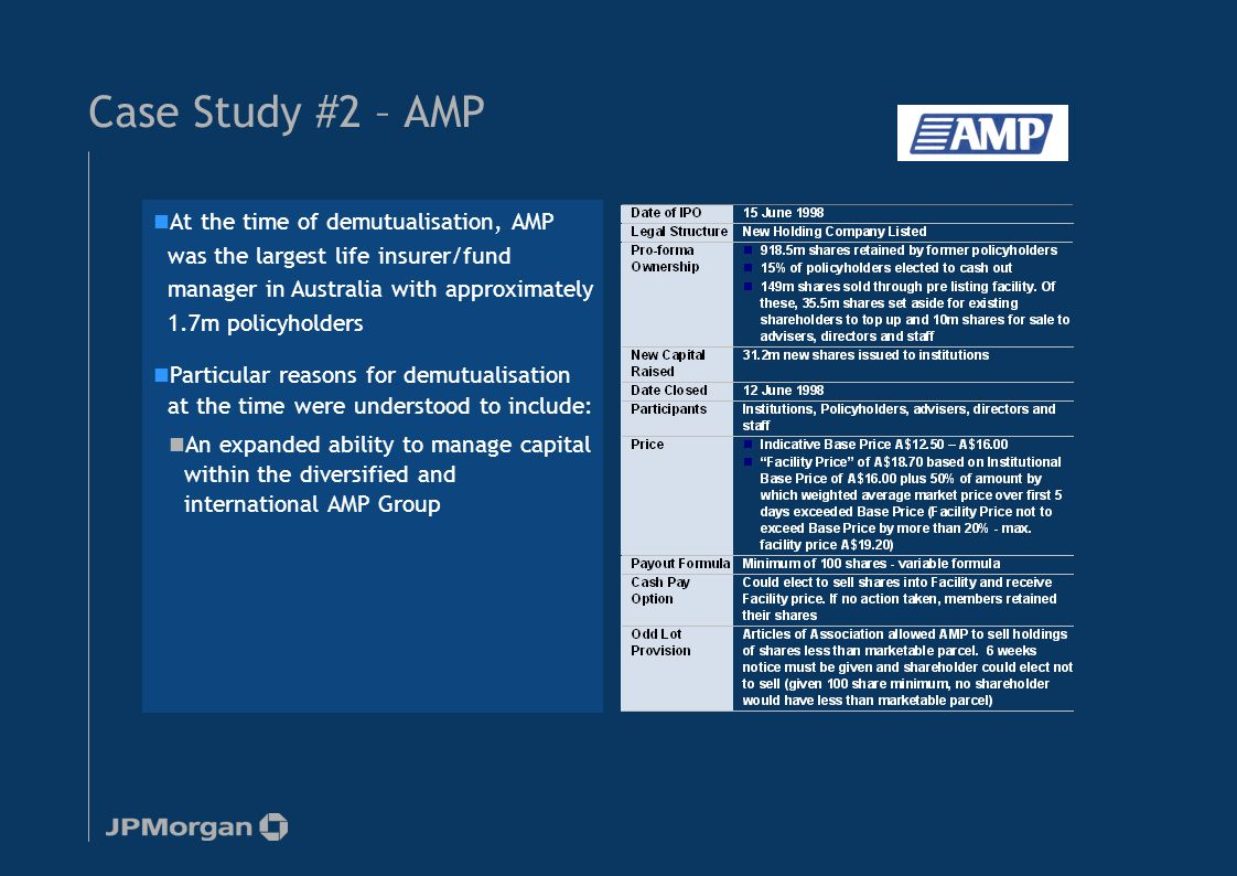 At the time of demutualisation, AMP was the largest life insurer/fund manager in Australia with approximately 1.7m policyholders Particular reasons for demutualisation at the time were understood to include: An expanded ability to manage capital within the diversified and international AMP Group Case Study #2 – AMP 15