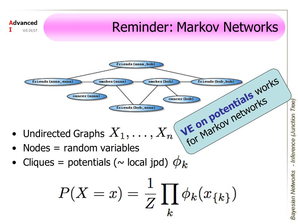 Bayesian Networks Advanced I WS 06/07 Reminder: Markov Networks Undirected Graphs Nodes = random variables Cliques = potentials (~ local jpd) VE on potentials works for Markov networks - Inference (Junction Tree)