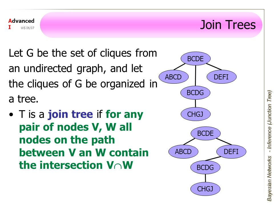 Bayesian Networks Advanced I WS 06/07 Join Trees Let G be the set of cliques from an undirected graph, and let the cliques of G be organized in a tree.