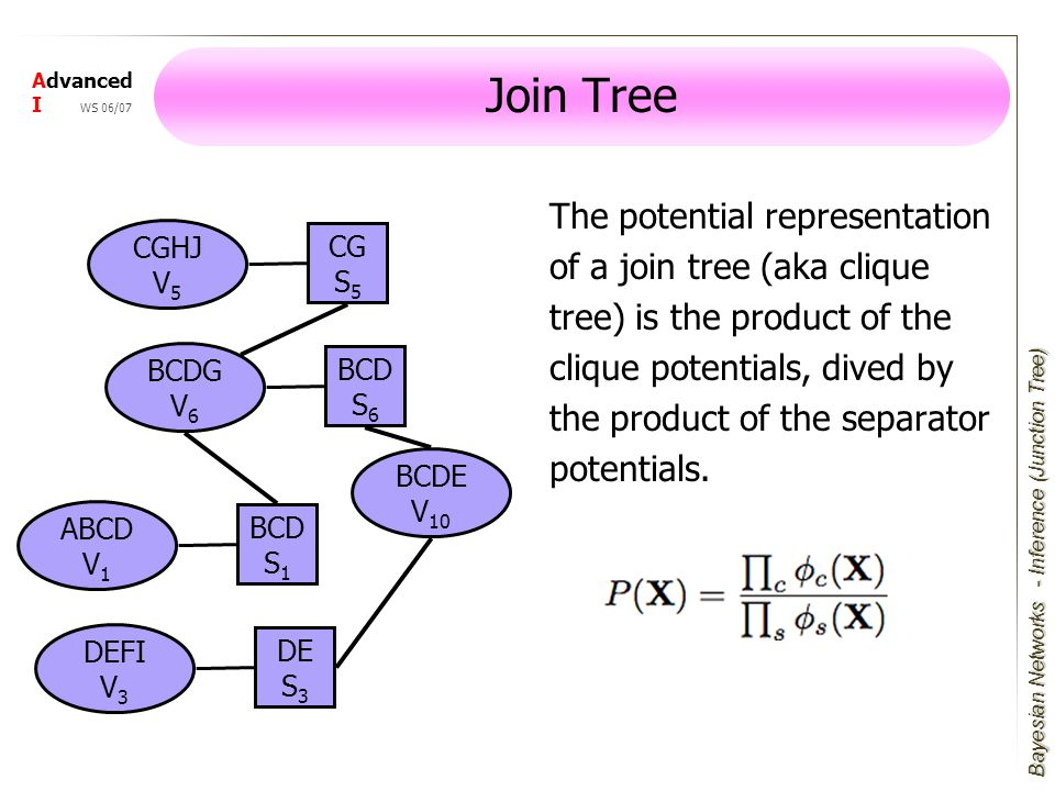 Bayesian Networks Advanced I WS 06/07 Join Tree ABCD V 1 BCD S 1 DEFI V 3 DE S 3 CGHJ V 5 CG S 5 BCDG V 6 BCD S 6 BCDE V 10 - Inference (Junction Tree) The potential representation of a join tree (aka clique tree) is the product of the clique potentials, dived by the product of the separator potentials.