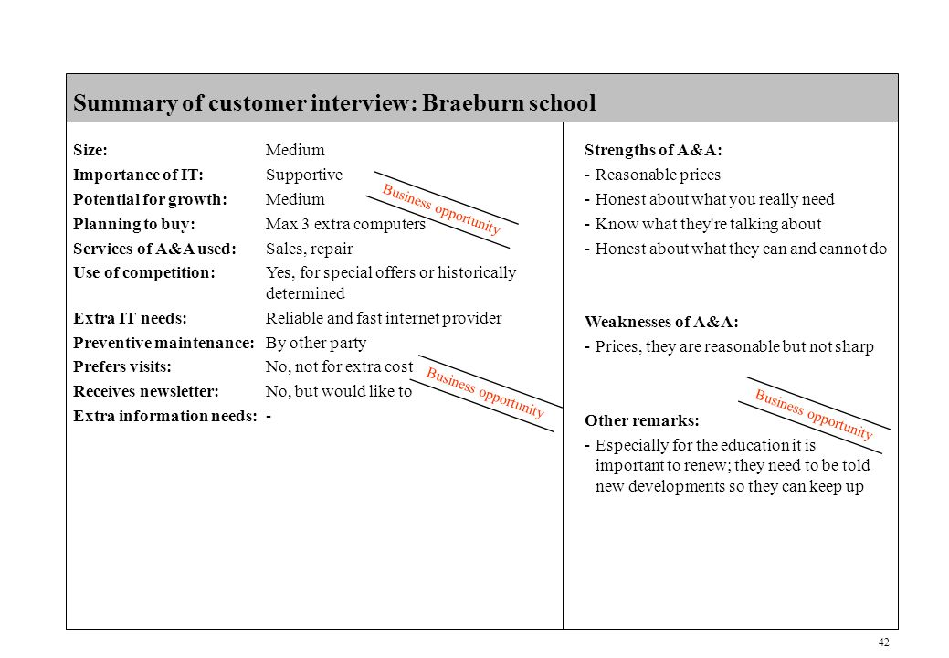 42 CONFIDENTIAL Summary of customer interview: Braeburn school Size:Medium Importance of IT:Supportive Potential for growth:Medium Planning to buy:Max 3 extra computers Services of A&A used:Sales, repair Use of competition:Yes, for special offers or historically determined Extra IT needs:Reliable and fast internet provider Preventive maintenance:By other party Prefers visits:No, not for extra cost Receives newsletter:No, but would like to Extra information needs:- Business opportunity Strengths of A&A: -Reasonable prices -Honest about what you really need -Know what they re talking about -Honest about what they can and cannot do Weaknesses of A&A: -Prices, they are reasonable but not sharp Other remarks: -Especially for the education it is important to renew; they need to be told new developments so they can keep up Business opportunity