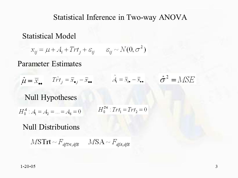 1-20-053 Statistical Inference in Two-way ANOVA Statistical Model Parameter Estimates Null Hypotheses Null Distributions