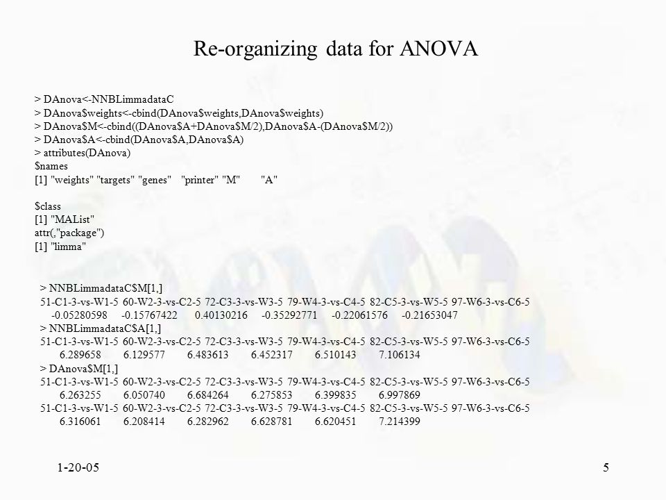 1-20-055 Re-organizing data for ANOVA > DAnova<-NNBLimmadataC > DAnova$weights<-cbind(DAnova$weights,DAnova$weights) > DAnova$M<-cbind((DAnova$A+DAnova$M/2),DAnova$A-(DAnova$M/2)) > DAnova$A<-cbind(DAnova$A,DAnova$A) > attributes(DAnova) $names [1] weights targets genes printer M A $class [1] MAList attr(, package ) [1] limma > NNBLimmadataC$M[1,] 51-C1-3-vs-W1-5 60-W2-3-vs-C2-5 72-C3-3-vs-W3-5 79-W4-3-vs-C4-5 82-C5-3-vs-W5-5 97-W6-3-vs-C6-5 -0.05280598 -0.15767422 0.40130216 -0.35292771 -0.22061576 -0.21653047 > NNBLimmadataC$A[1,] 51-C1-3-vs-W1-5 60-W2-3-vs-C2-5 72-C3-3-vs-W3-5 79-W4-3-vs-C4-5 82-C5-3-vs-W5-5 97-W6-3-vs-C6-5 6.289658 6.129577 6.483613 6.452317 6.510143 7.106134 > DAnova$M[1,] 51-C1-3-vs-W1-5 60-W2-3-vs-C2-5 72-C3-3-vs-W3-5 79-W4-3-vs-C4-5 82-C5-3-vs-W5-5 97-W6-3-vs-C6-5 6.263255 6.050740 6.684264 6.275853 6.399835 6.997869 51-C1-3-vs-W1-5 60-W2-3-vs-C2-5 72-C3-3-vs-W3-5 79-W4-3-vs-C4-5 82-C5-3-vs-W5-5 97-W6-3-vs-C6-5 6.316061 6.208414 6.282962 6.628781 6.620451 7.214399