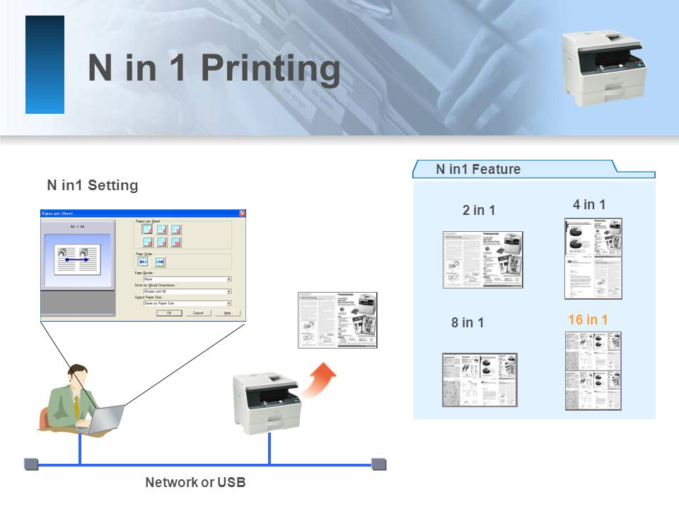 N in 1 Printing 2 in 1 4 in 1 8 in 1 N in1 Setting 16 in 1 N in1 Feature Network or USB