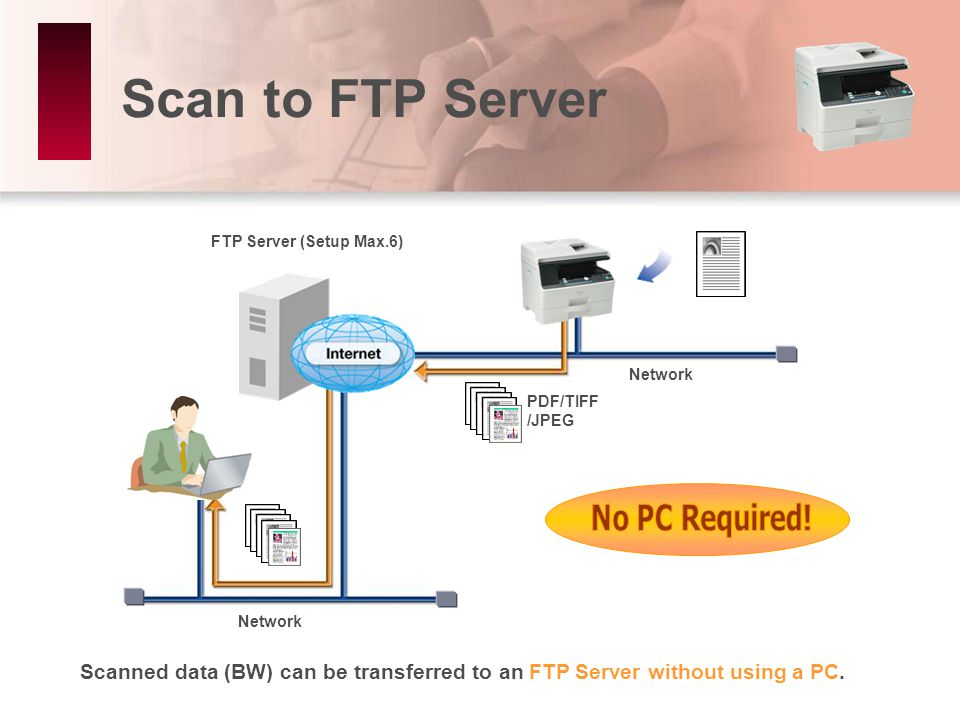Scan to FTP Server Network Scanned data (BW) can be transferred to an FTP Server without using a PC.