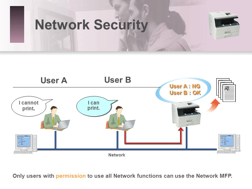 Network Security Only users with permission to use all Network functions can use the Network MFP.