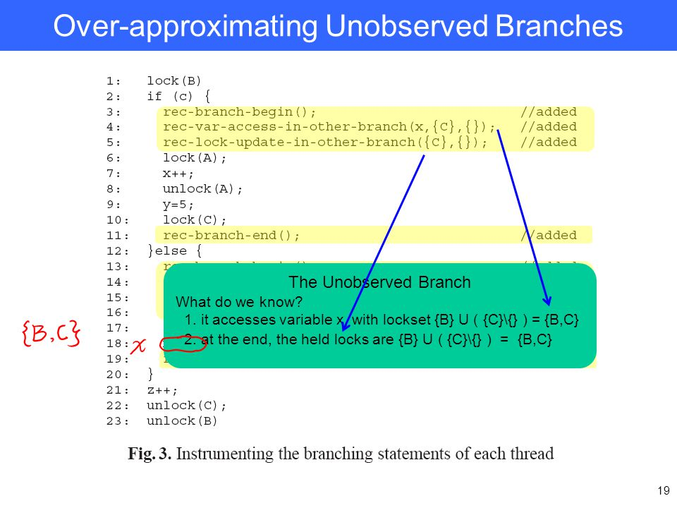 Over-approximating Unobserved Branches 19 The Unobserved Branch What do we know.