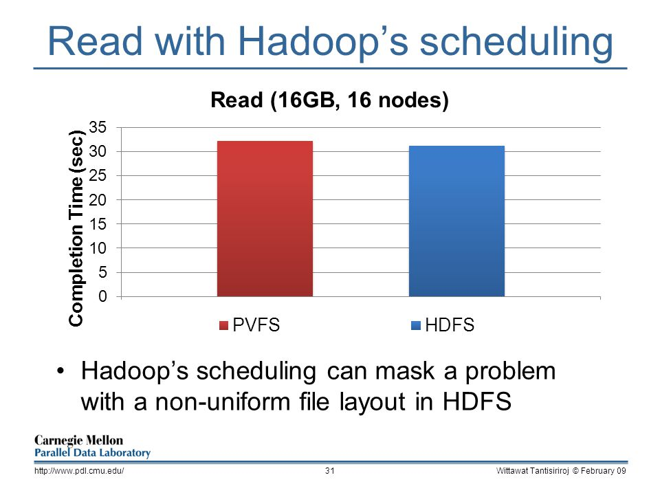 Read with Hadoop's scheduling Hadoop's scheduling can mask a problem with a non-uniform file layout in HDFS Wittawat Tantisiriroj © February 09http://www.pdl.cmu.edu/31