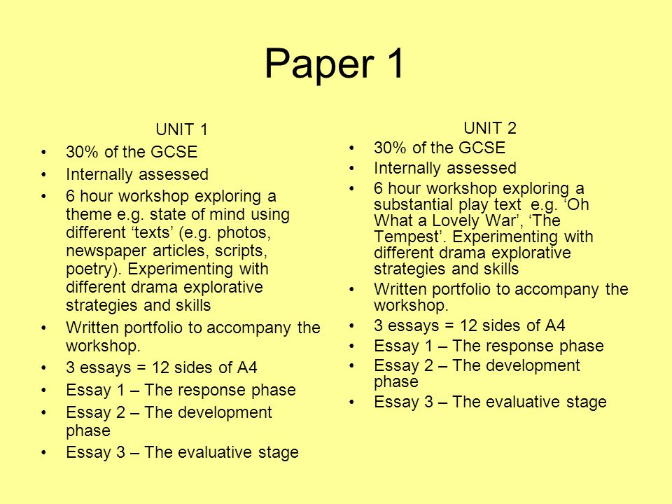 Paper 1 UNIT 1 30% of the GCSE Internally assessed 6 hour workshop exploring a theme e.g.