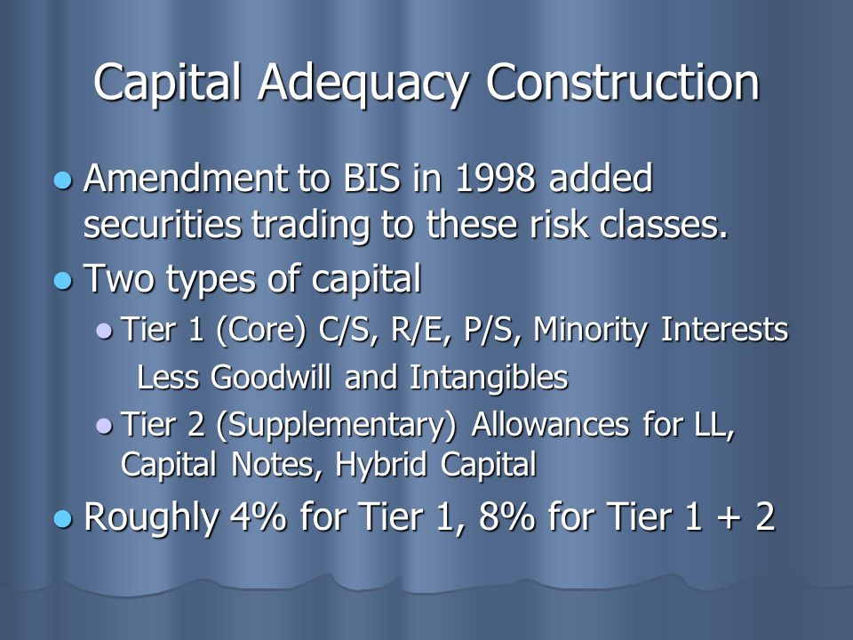 Capital Adequacy Construction Amendment to BIS in 1998 added securities trading to these risk classes.