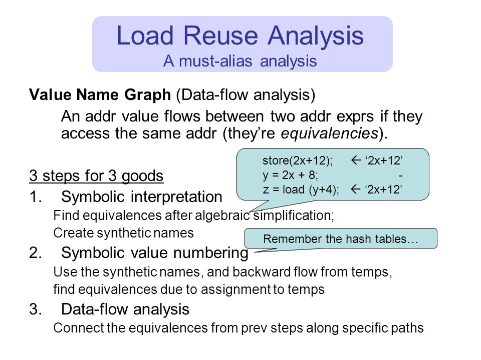 Load Reuse Analysis A must-alias analysis Value Name Graph (Data-flow analysis) An addr value flows between two addr exprs if they access the same addr (they're equivalencies).
