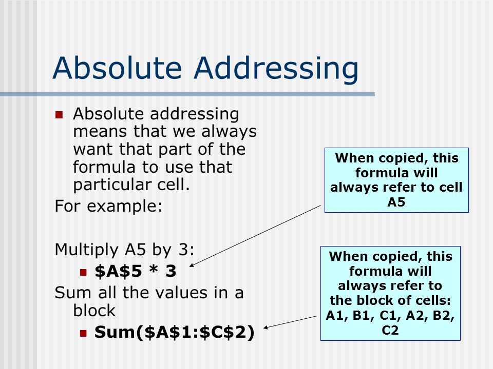 Absolute Addressing Absolute addressing means that we always want that part of the formula to use that particular cell.